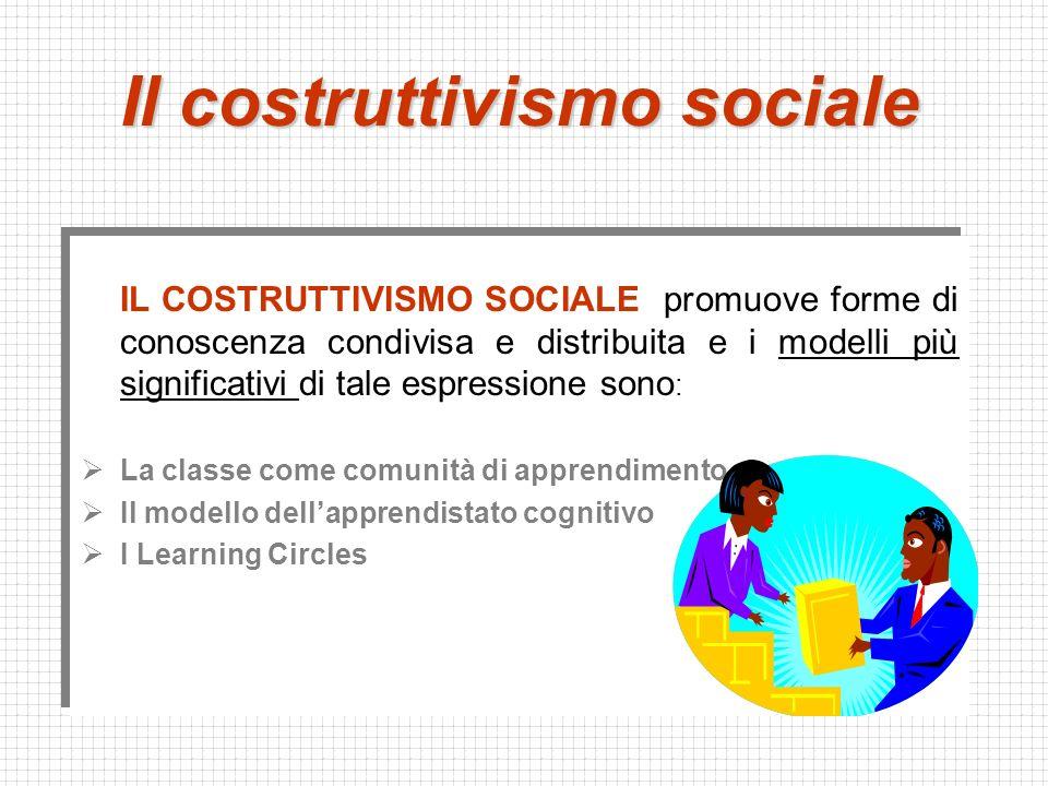 IL COSTRUTTIVISMO SOCIALE promuove forme di conoscenza condivisa e distribuita e i modelli più significativi di tale espressione sono : La classe come