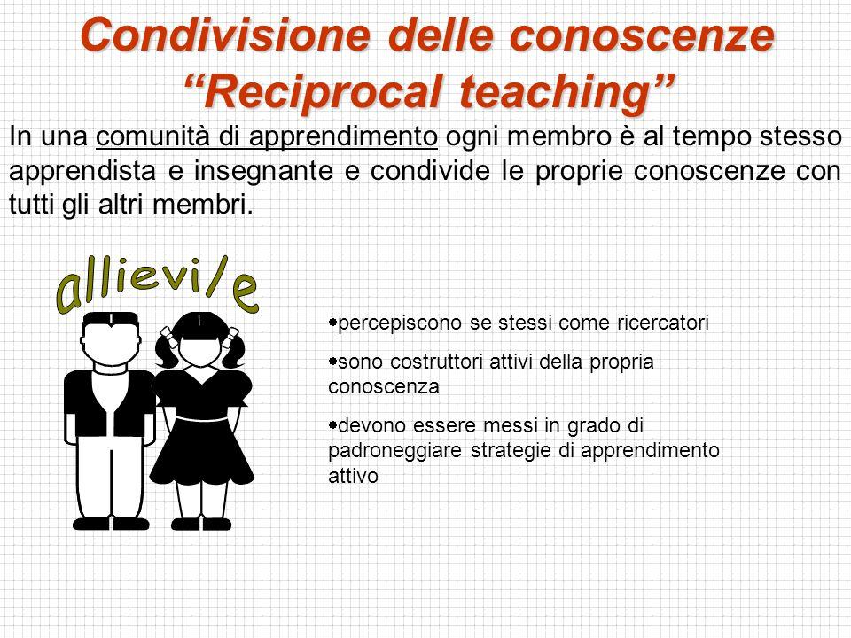 Condivisione delle conoscenze Reciprocal teaching In una comunità di apprendimento ogni membro è al tempo stesso apprendista e insegnante e condivide