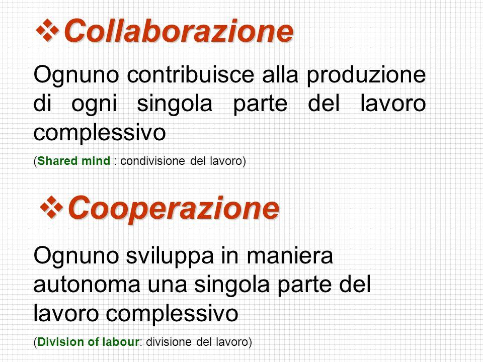 Collaborazione Collaborazione Cooperazione Cooperazione Ognuno contribuisce alla produzione di ogni singola parte del lavoro complessivo (Shared mind