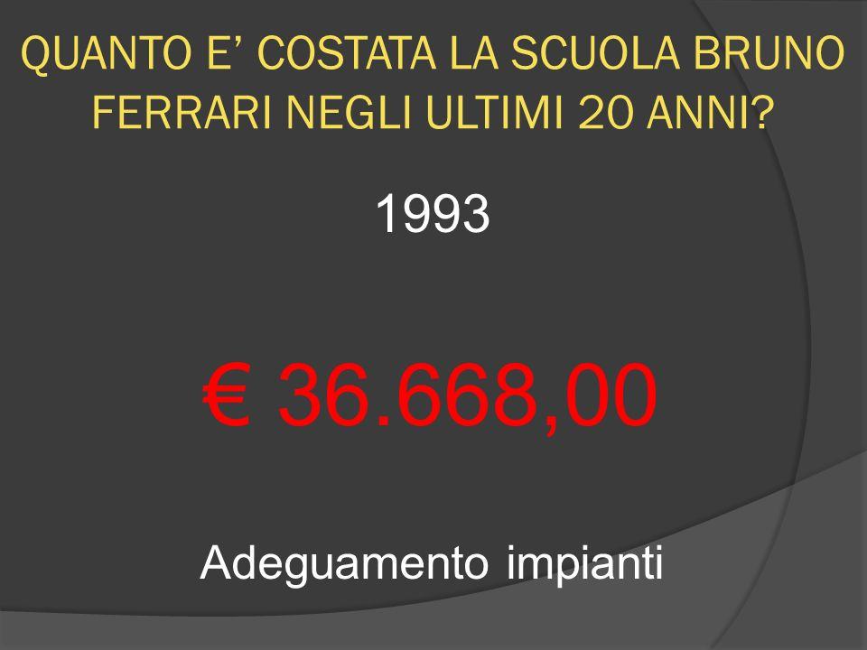 QUANTO E COSTATA LA SCUOLA BRUNO FERRARI NEGLI ULTIMI 20 ANNI 1993 36.668,00 Adeguamento impianti