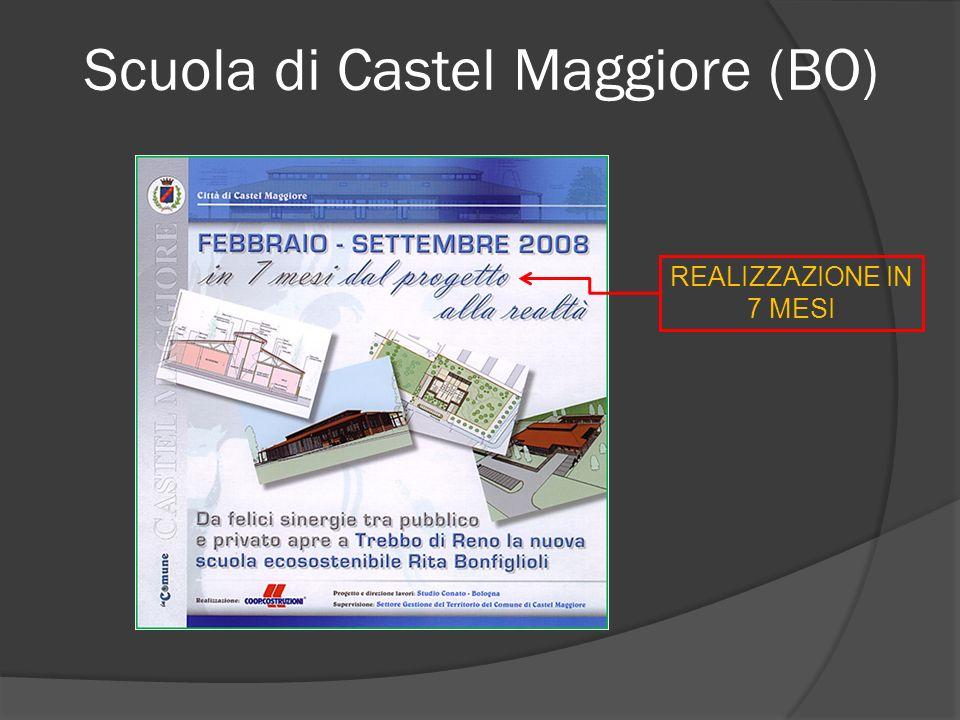 Scuola di Castel Maggiore (BO) REALIZZAZIONE IN 7 MESI