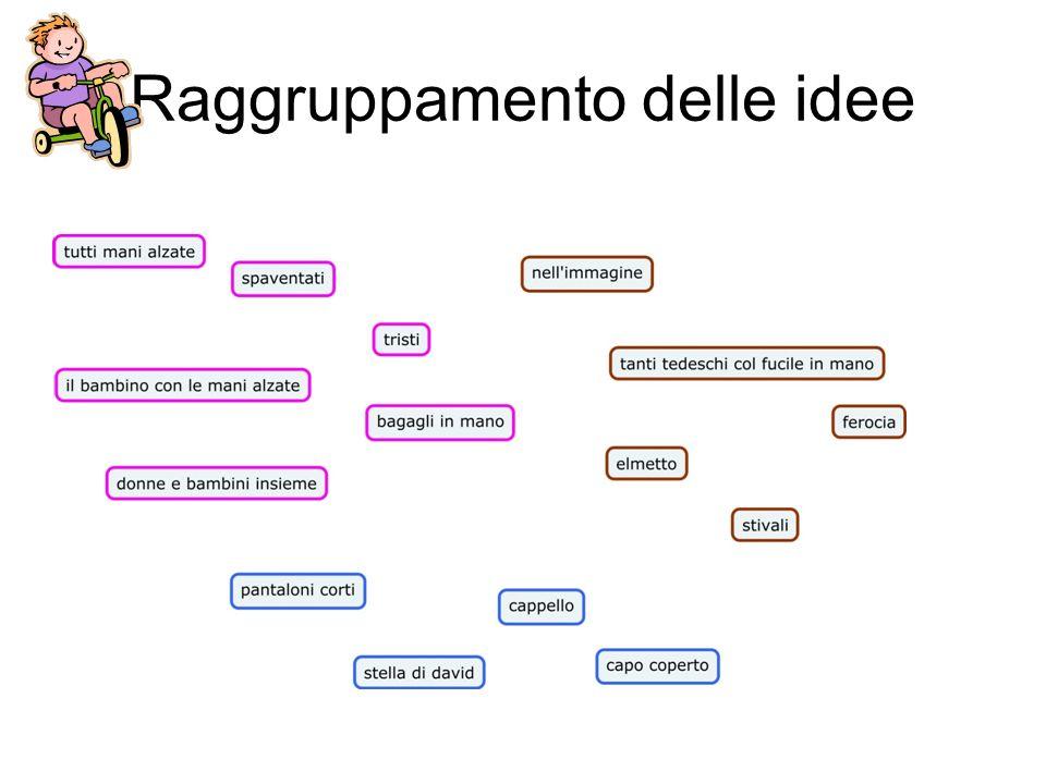 Raggruppamento delle idee