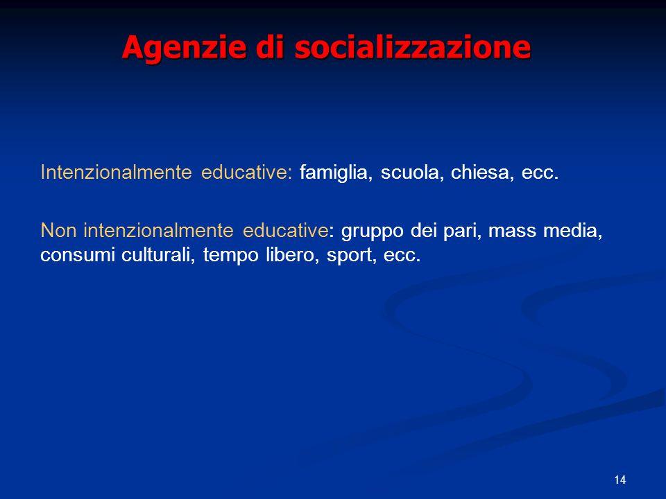14 Agenzie di socializzazione Intenzionalmente educative: famiglia, scuola, chiesa, ecc.