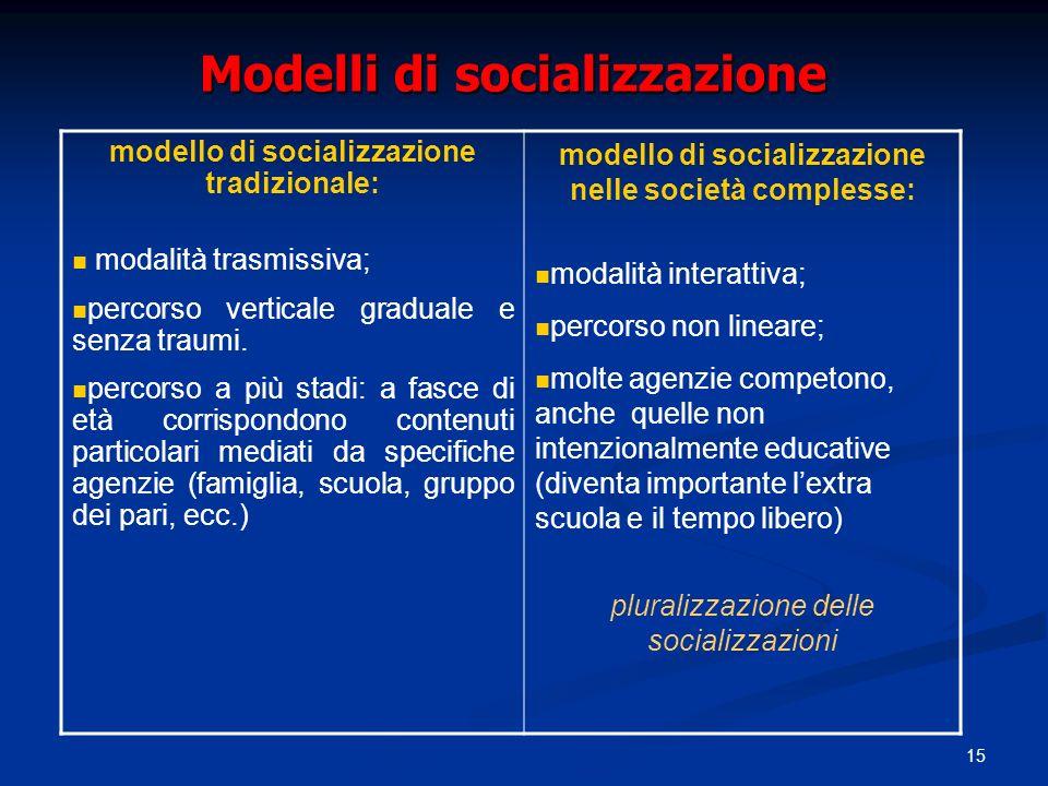 15 Modelli di socializzazione modello di socializzazione tradizionale: modalità trasmissiva; percorso verticale graduale e senza traumi.