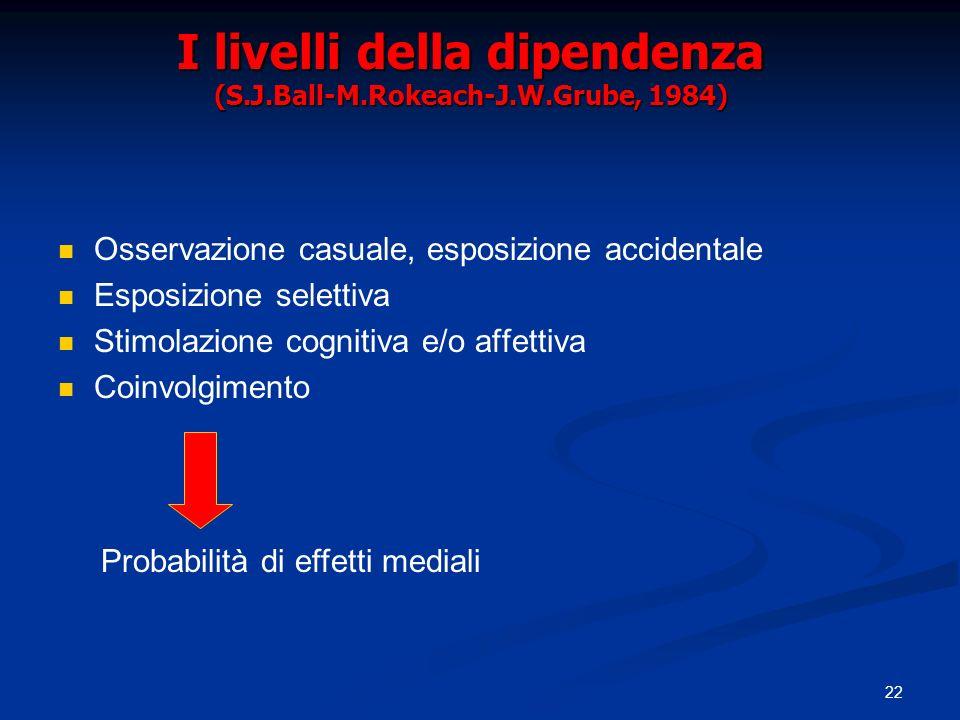 22 I livelli della dipendenza (S.J.Ball-M.Rokeach-J.W.Grube, 1984) Osservazione casuale, esposizione accidentale Esposizione selettiva Stimolazione cognitiva e/o affettiva Coinvolgimento Probabilità di effetti mediali