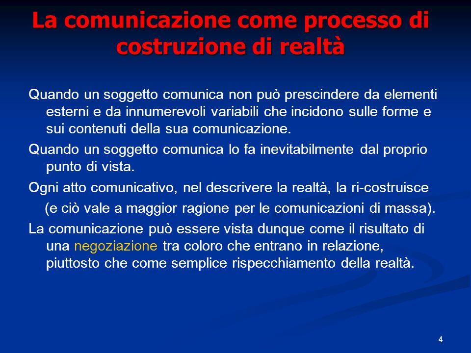 4 La comunicazione come processo di costruzione di realtà Quando un soggetto comunica non può prescindere da elementi esterni e da innumerevoli variabili che incidono sulle forme e sui contenuti della sua comunicazione.