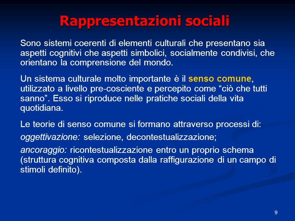 9 Rappresentazioni sociali Sono sistemi coerenti di elementi culturali che presentano sia aspetti cognitivi che aspetti simbolici, socialmente condivisi, che orientano la comprensione del mondo.