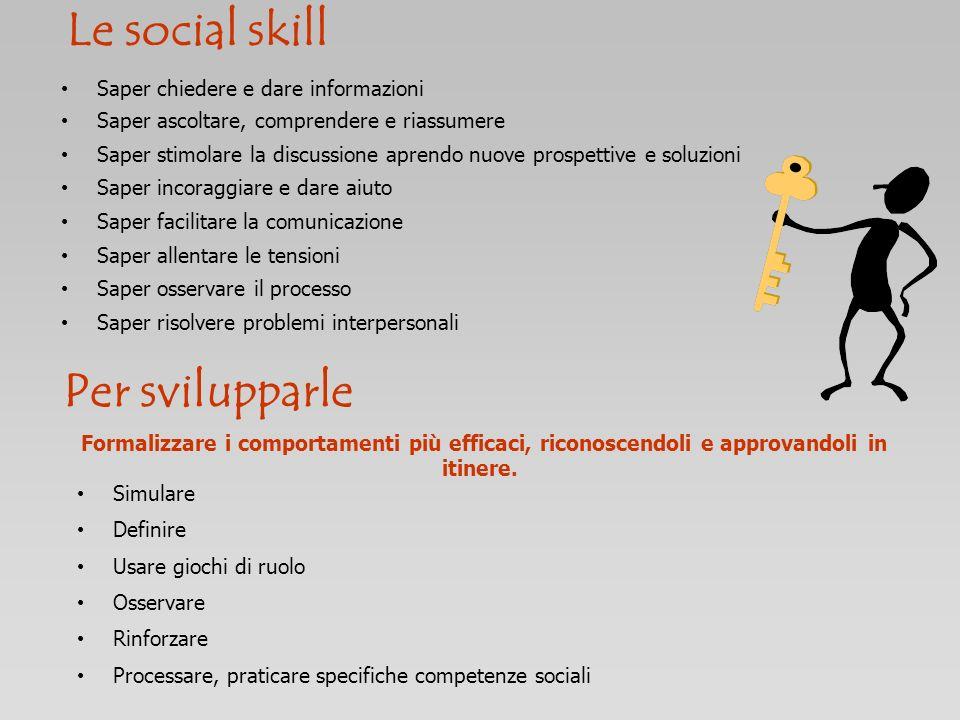 Simulare Definire Usare giochi di ruolo Osservare Rinforzare Processare, praticare specifiche competenze sociali Le social skill Formalizzare i compor