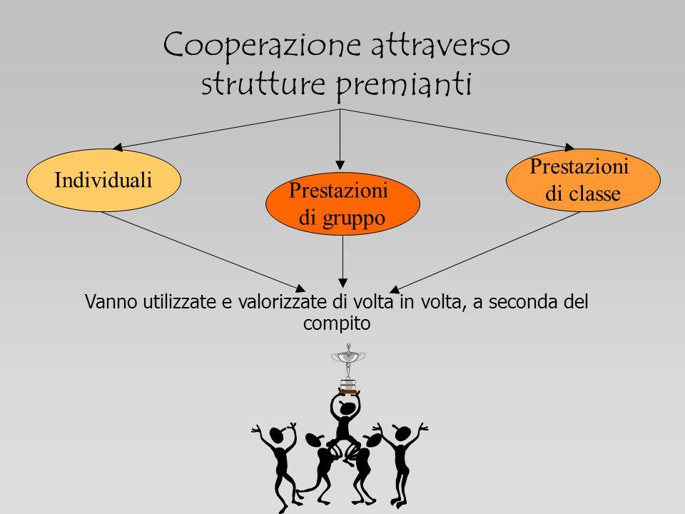 Cooperazione attraverso strutture premianti Individuali Prestazioni di classe Prestazioni di gruppo Vanno utilizzate e valorizzate di volta in volta,