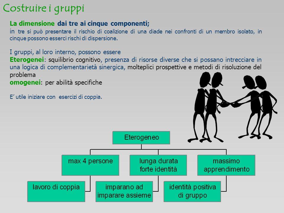 La dimensione dai tre ai cinque componenti; in tre si può presentare il rischio di coalizione di una diade nei confronti di un membro isolato, in cinq