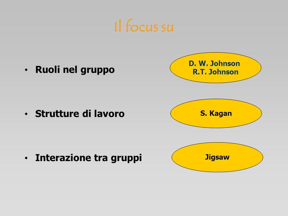 Il focus su Ruoli nel gruppo Strutture di lavoro Interazione tra gruppi S. Kagan Jigsaw D. W. Johnson R.T. Johnson