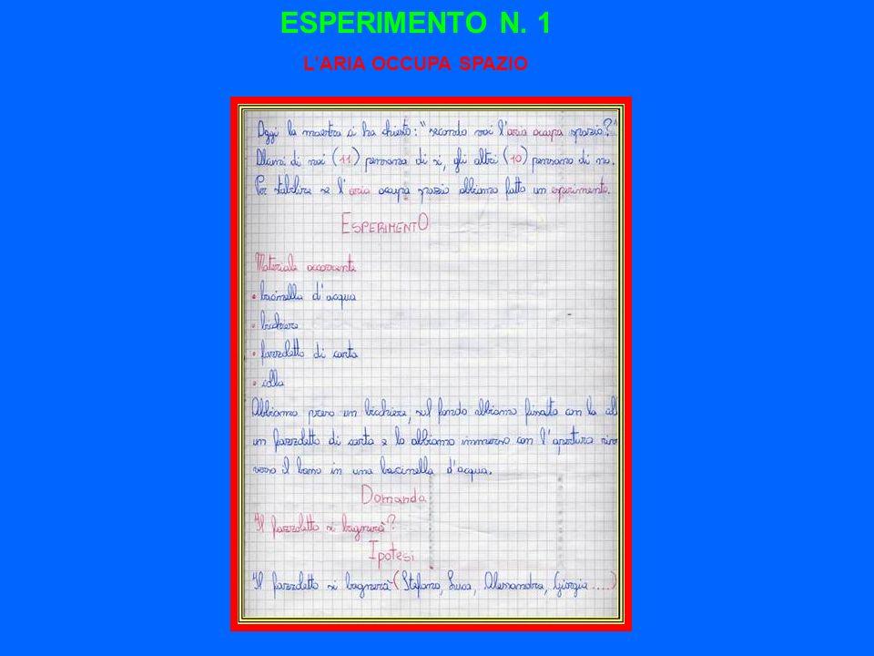 ESPERIMENTO N. 1 LARIA OCCUPA SPAZIO