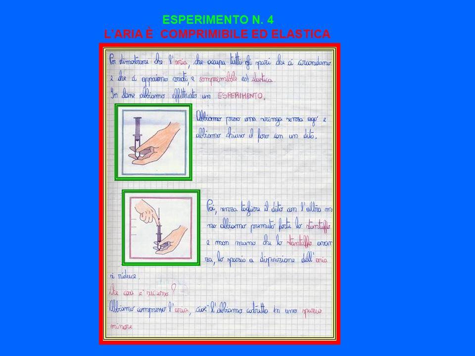 ESPERIMENTO N. 4 LARIA È COMPRIMIBILE ED ELASTICA