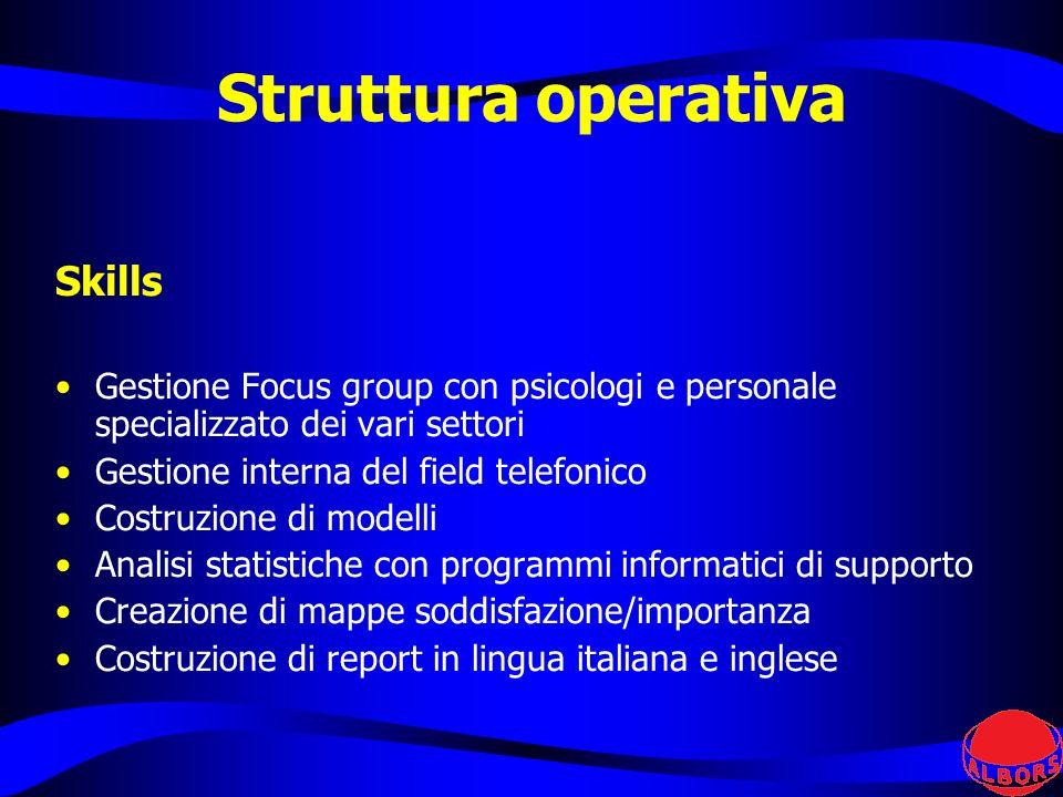 Skills Gestione Focus group con psicologi e personale specializzato dei vari settori Gestione interna del field telefonico Costruzione di modelli Analisi statistiche con programmi informatici di supporto Creazione di mappe soddisfazione/importanza Costruzione di report in lingua italiana e inglese Struttura operativa