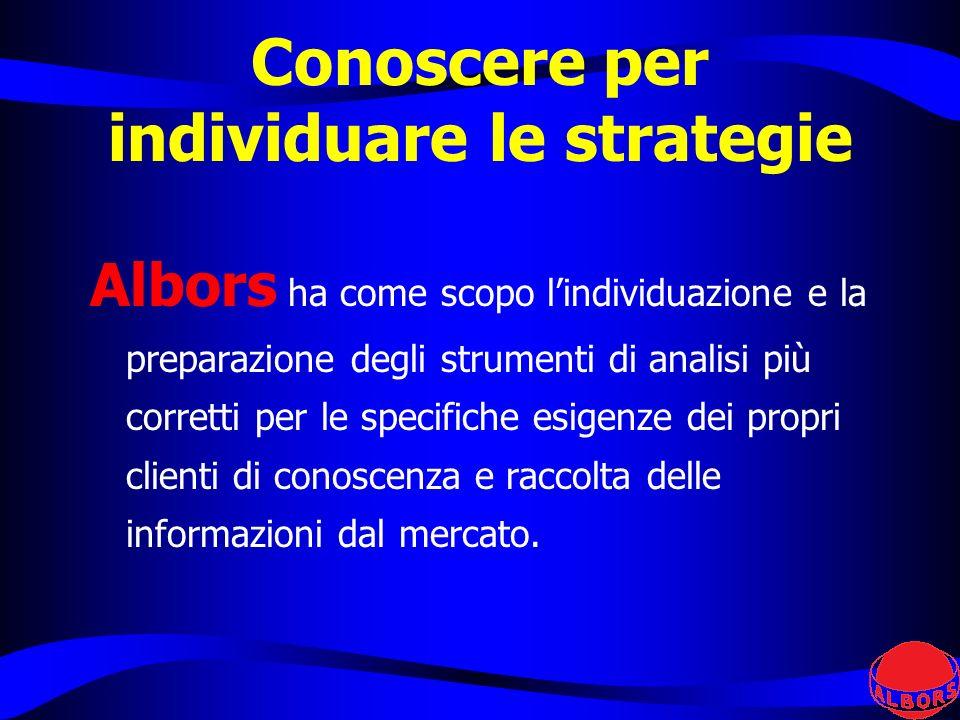 Conoscere per individuare le strategie Albors ha come scopo lindividuazione e la preparazione degli strumenti di analisi più corretti per le specifiche esigenze dei propri clienti di conoscenza e raccolta delle informazioni dal mercato.