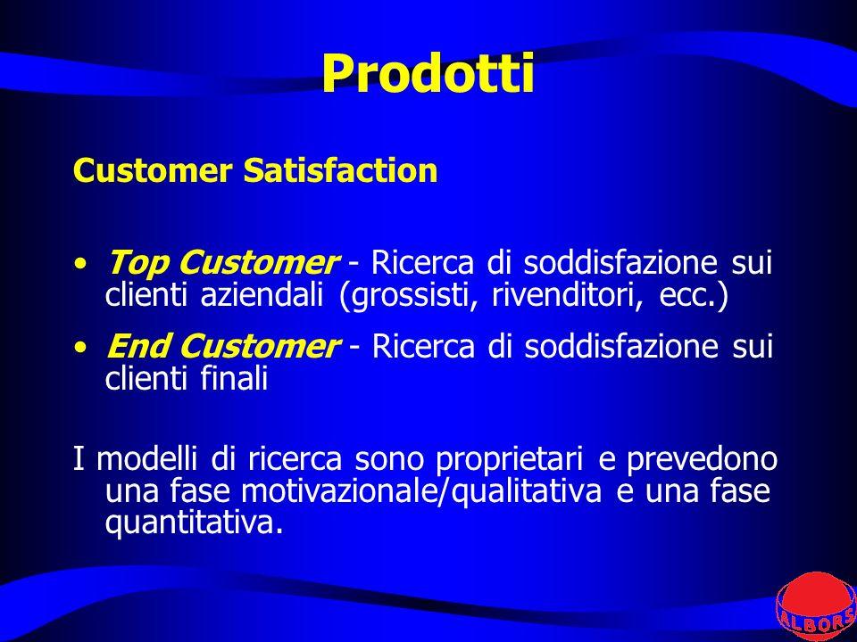 Prodotti Customer Satisfaction Top Customer - Ricerca di soddisfazione sui clienti aziendali (grossisti, rivenditori, ecc.) End Customer - Ricerca di soddisfazione sui clienti finali I modelli di ricerca sono proprietari e prevedono una fase motivazionale/qualitativa e una fase quantitativa.