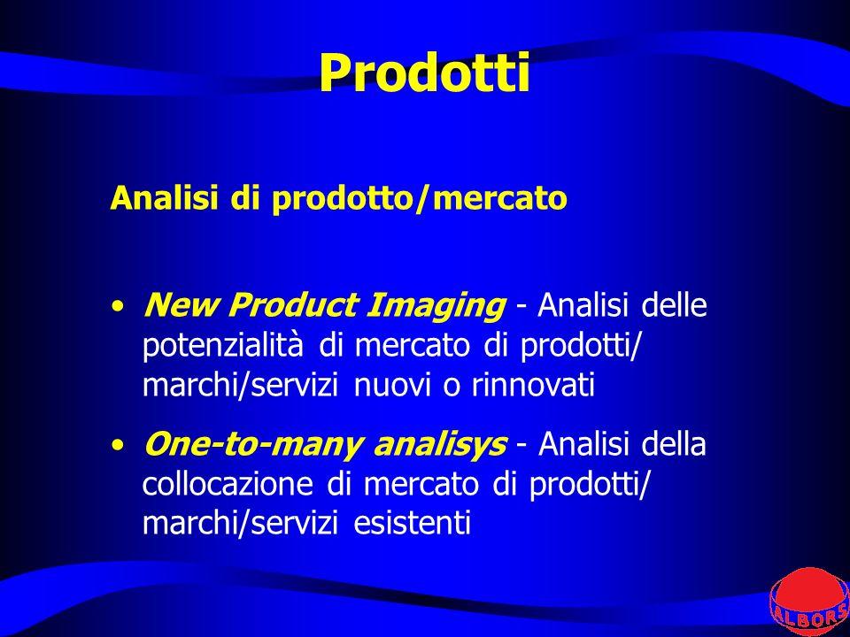 Prodotti Analisi di prodotto/mercato New Product Imaging - Analisi delle potenzialità di mercato di prodotti/ marchi/servizi nuovi o rinnovati One-to-many analisys - Analisi della collocazione di mercato di prodotti/ marchi/servizi esistenti