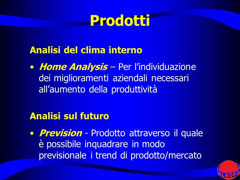 Prodotti Analisi del clima interno Home Analysis – Per lindividuazione dei miglioramenti aziendali necessari allaumento della produttività Analisi sul futuro Prevision - Prodotto attraverso il quale è possibile inquadrare in modo previsionale i trend di prodotto/mercato