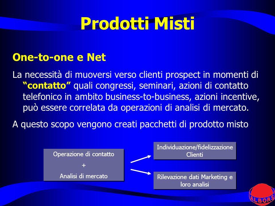 Prodotti Misti One-to-one e Net La necessità di muoversi verso clienti prospect in momenti di contatto quali congressi, seminari, azioni di contatto t