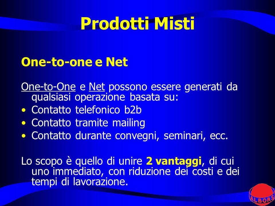 Prodotti Misti One-to-one e Net One-to-One e Net possono essere generati da qualsiasi operazione basata su: Contatto telefonico b2b Contatto tramite mailing Contatto durante convegni, seminari, ecc.