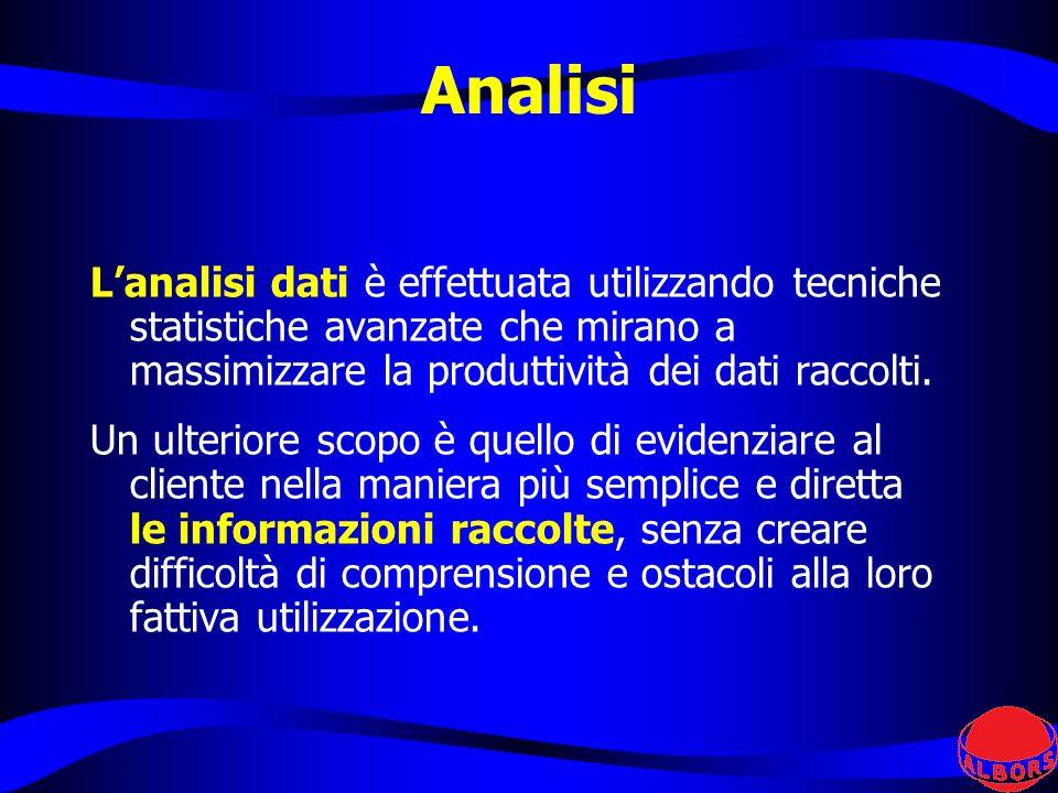 Analisi Lanalisi dati è effettuata utilizzando tecniche statistiche avanzate che mirano a massimizzare la produttività dei dati raccolti. Un ulteriore