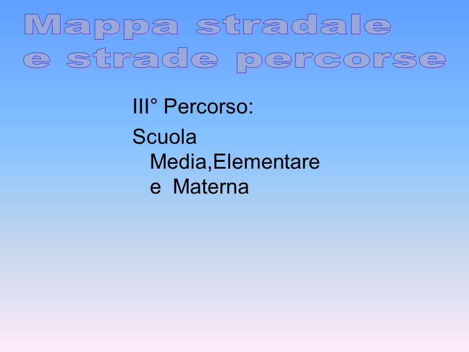 III° Percorso: Scuola Media,Elementare e Materna