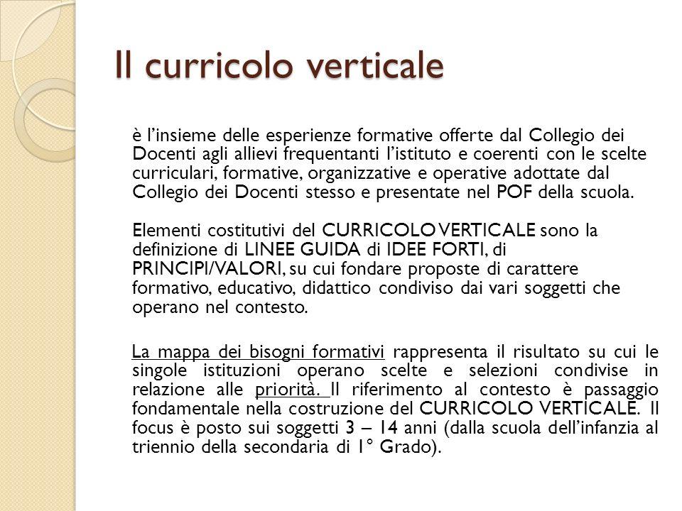 Il curricolo verticale è linsieme delle esperienze formative offerte dal Collegio dei Docenti agli allievi frequentanti listituto e coerenti con le sc