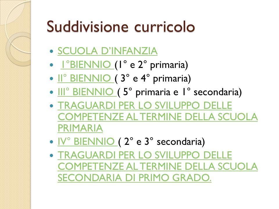 Suddivisione curricolo SCUOLA DINFANZIA 1°BIENNIO (1° e 2° primaria)1°BIENNIO II° BIENNIO ( 3° e 4° primaria) II° BIENNIO III° BIENNIO ( 5° primaria e