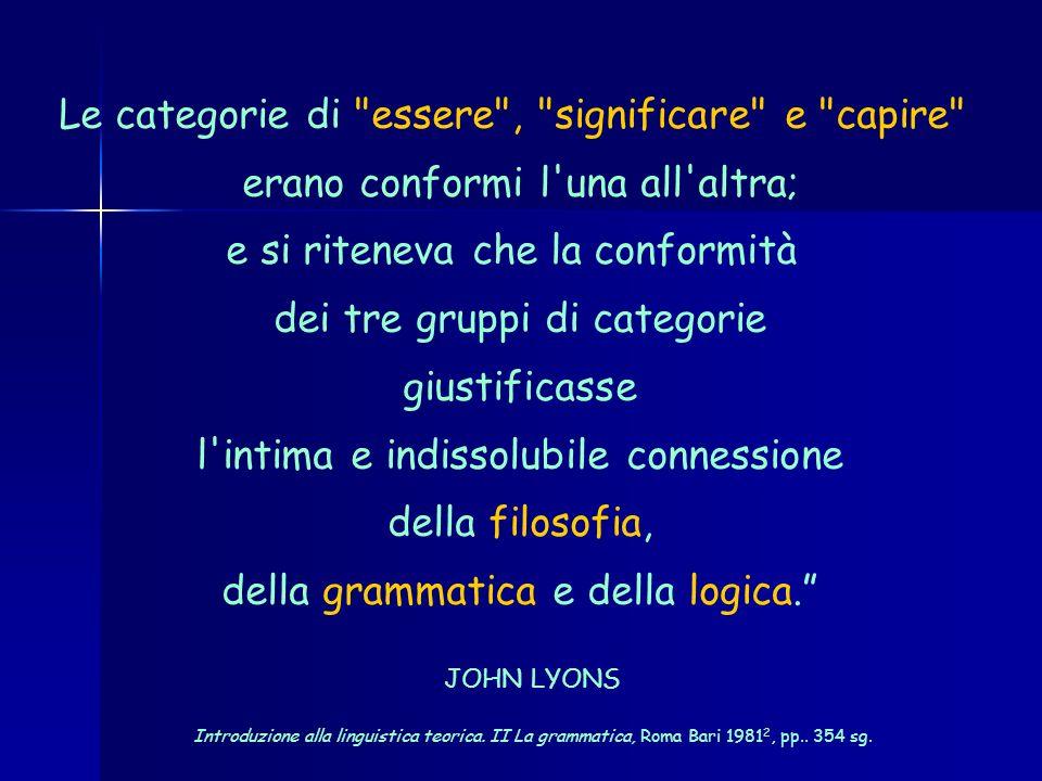 Le categorie di essere , significare e capire erano conformi l una all altra; e si riteneva che la conformità dei tre gruppi di categorie giustificasse l intima e indissolubile connessione della filosofia, della grammatica e della logica.