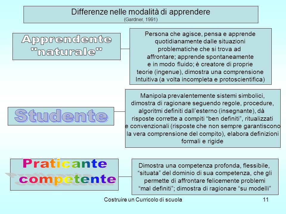 Costruire un Curricolo di scuola11 Differenze nelle modalità di apprendere (Gardner, 1991) Dimostra una competenza profonda, flessibile, situata del d