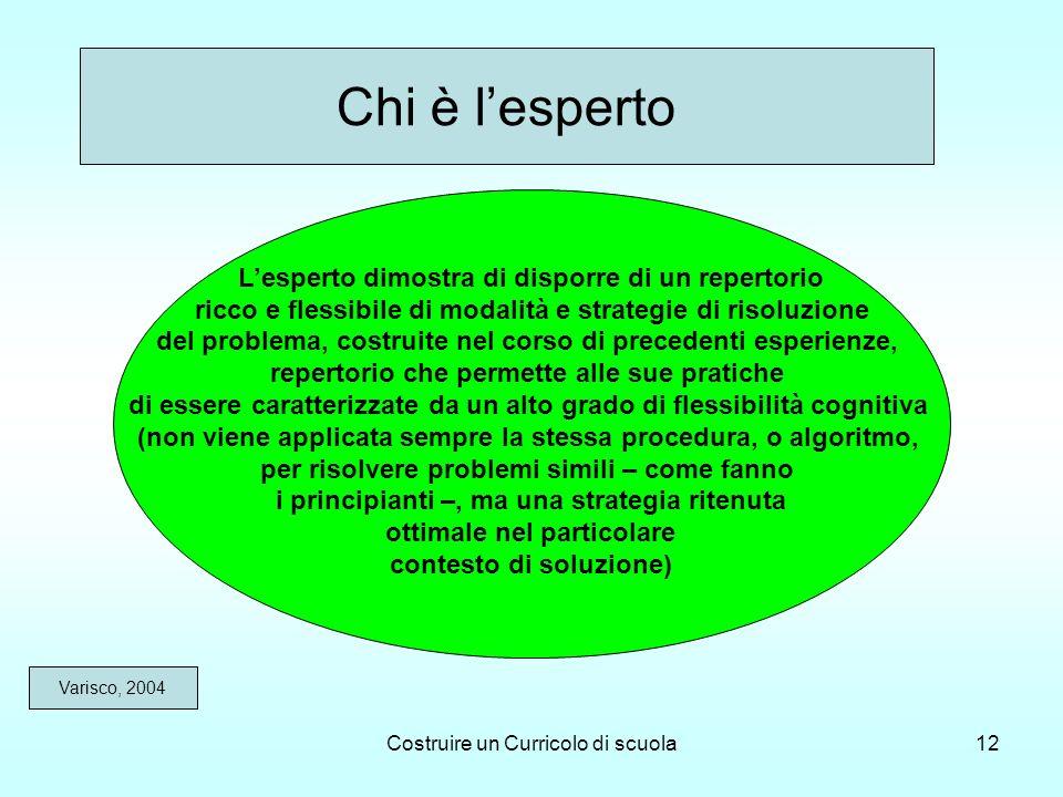 Costruire un Curricolo di scuola12 Chi è lesperto Lesperto dimostra di disporre di un repertorio ricco e flessibile di modalità e strategie di risoluz