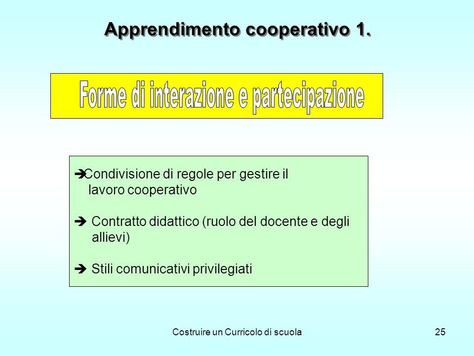 Costruire un Curricolo di scuola25 Condivisione di regole per gestire il lavoro cooperativo Contratto didattico (ruolo del docente e degli allievi) Stili comunicativi privilegiati Apprendimento cooperativo 1.