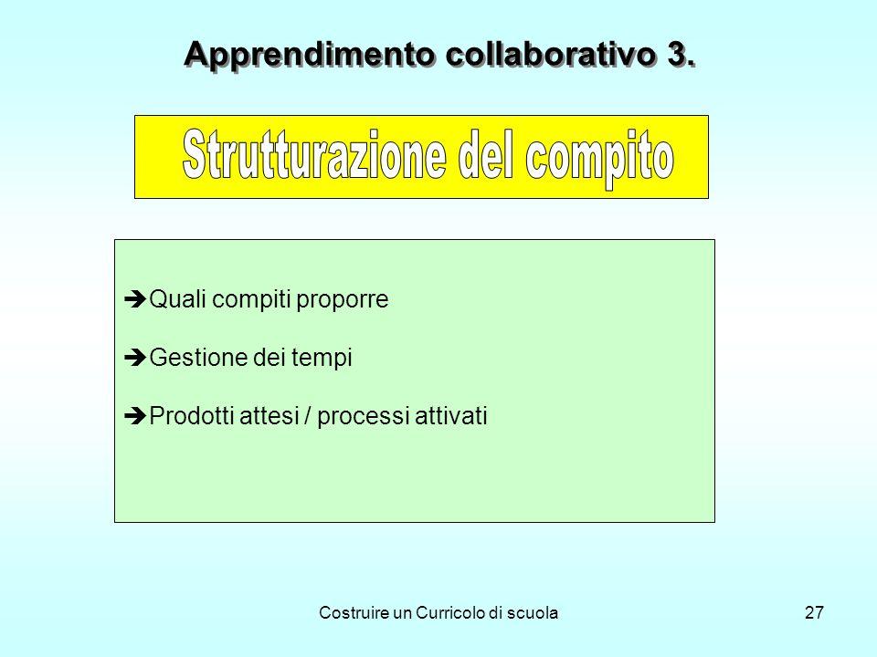 Costruire un Curricolo di scuola27 Quali compiti proporre Gestione dei tempi Prodotti attesi / processi attivati Apprendimento collaborativo 3.