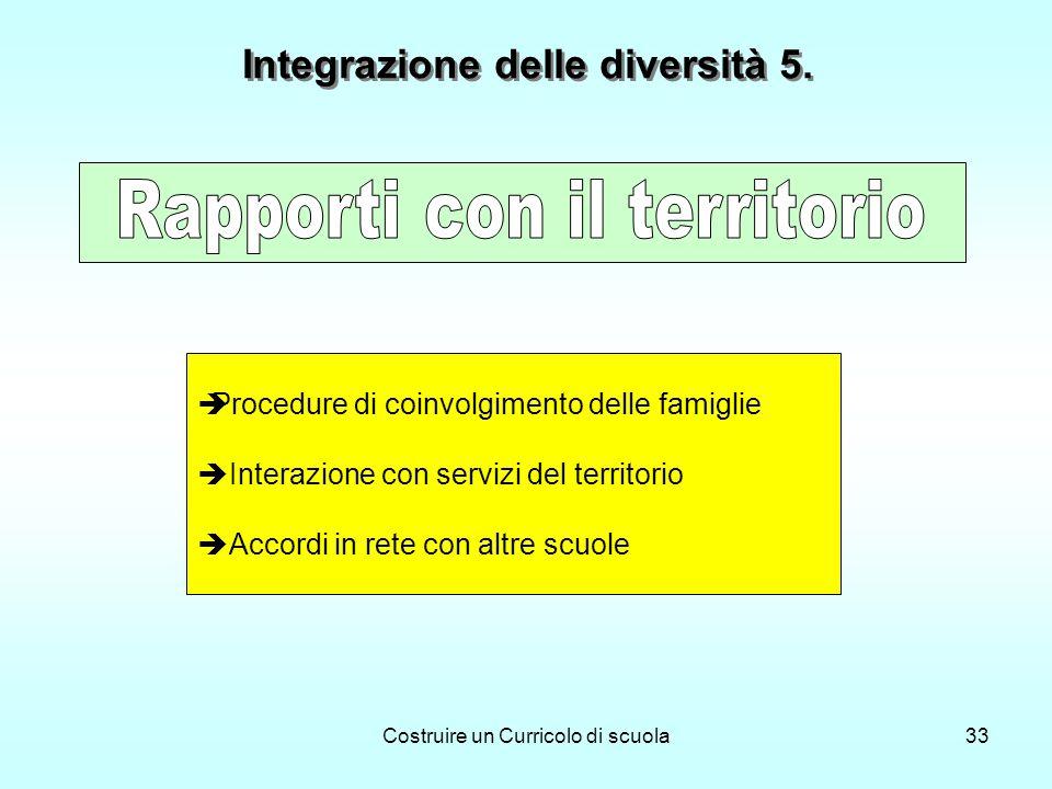 Costruire un Curricolo di scuola33 Procedure di coinvolgimento delle famiglie Interazione con servizi del territorio Accordi in rete con altre scuole Integrazione delle diversità 5.