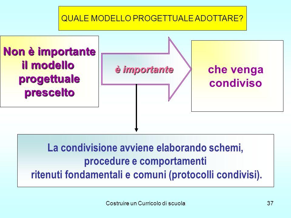 Costruire un Curricolo di scuola37 Non è importante il modello progettualeprescelto che venga condiviso è importante è importante La condivisione avviene elaborando schemi, procedure e comportamenti ritenuti fondamentali e comuni (protocolli condivisi).