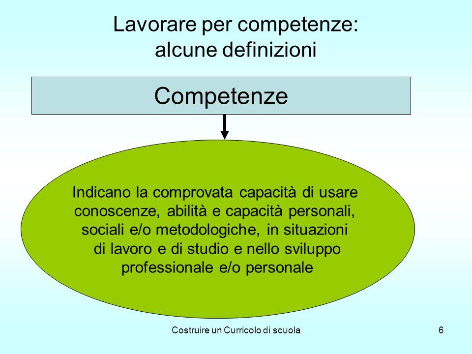 Costruire un Curricolo di scuola6 Competenze Indicano la comprovata capacità di usare conoscenze, abilità e capacità personali, sociali e/o metodologiche, in situazioni di lavoro e di studio e nello sviluppo professionale e/o personale Lavorare per competenze: alcune definizioni