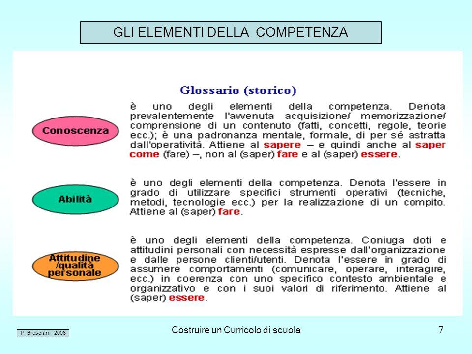 Costruire un Curricolo di scuola7 GLI ELEMENTI DELLA COMPETENZA P. Bresciani, 2006