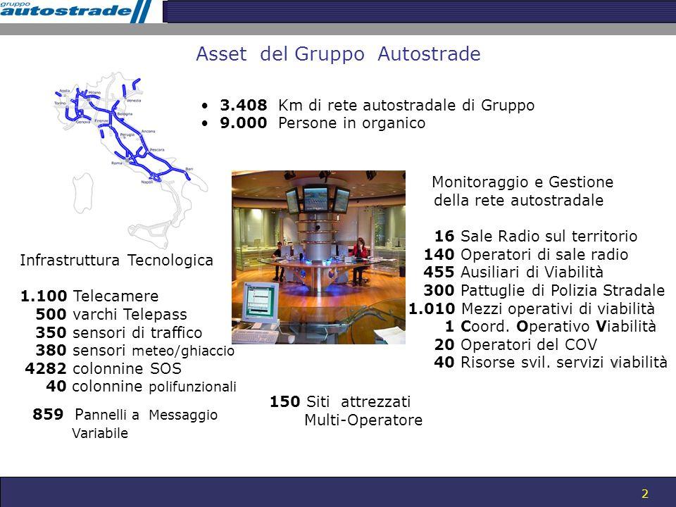 2 Asset del Gruppo Autostrade 2 3.408 Km di rete autostradale di Gruppo 9.000 Persone in organico Monitoraggio e Gestione della rete autostradale 16 S