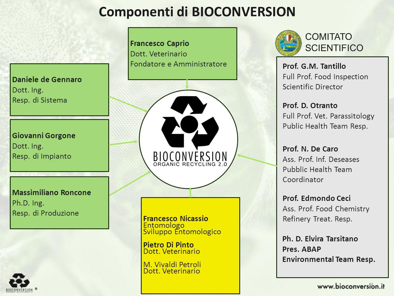 4 Componenti di BIOCONVERSION Francesco Caprio Dott. Veterinario Fondatore e Amministratore Francesco Nicassio Entomologo Sviluppo Entomologico Pietro