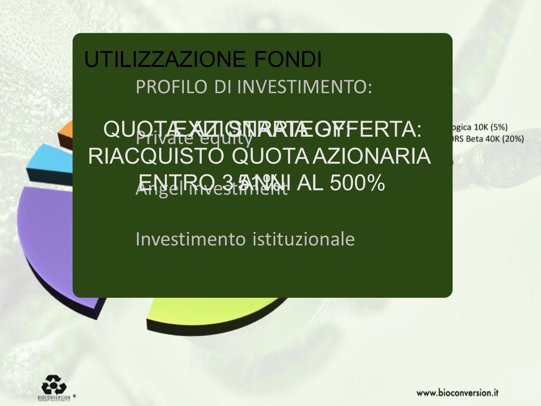 8 FONDI RICHIESTI: 200K PROFILO DI INVESTIMENTO: Private equity Angel investiment Investimento istituzionale UTILIZZAZIONE FONDI QUOTA AZIONARIA OFFER
