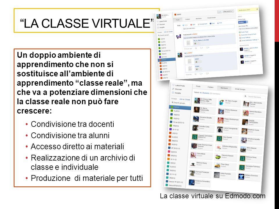 LA CLASSE VIRTUALE Un doppio ambiente di apprendimento che non si sostituisce allambiente di apprendimento classe reale, ma che va a potenziare dimens