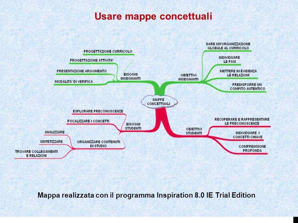 Mappa realizzata con il programma Inspiration 8.0 IE Trial Edition Usare mappe concettuali