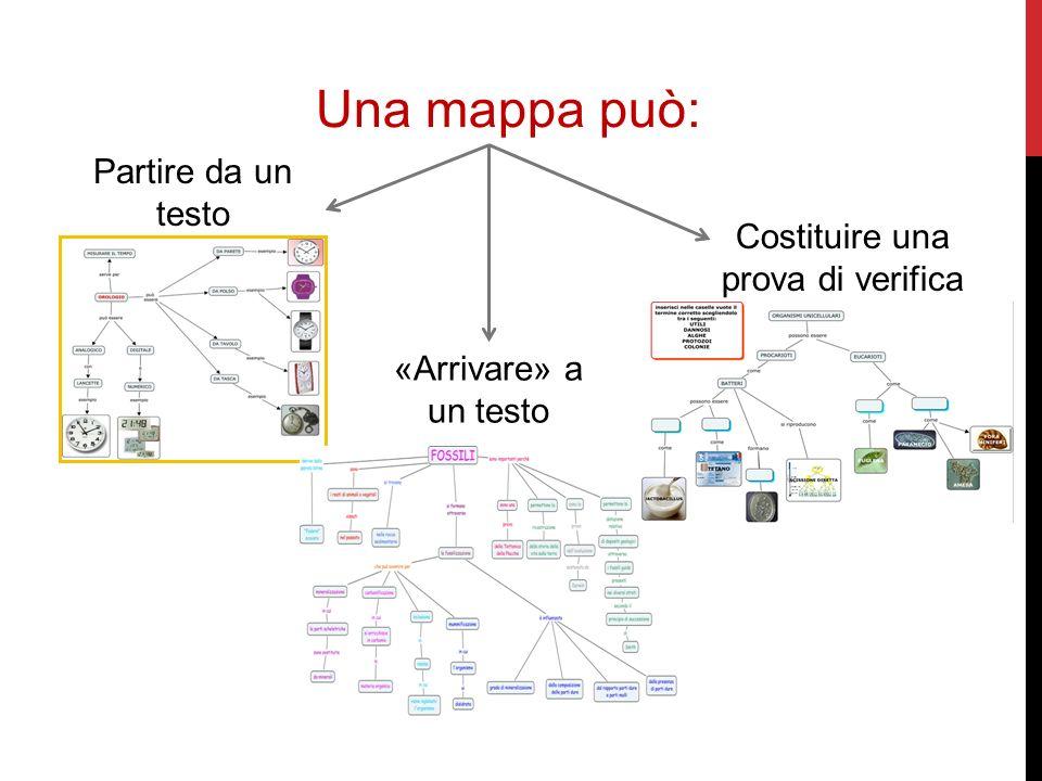 Una mappa può: Partire da un testo «Arrivare» a un testo Costituire una prova di verifica