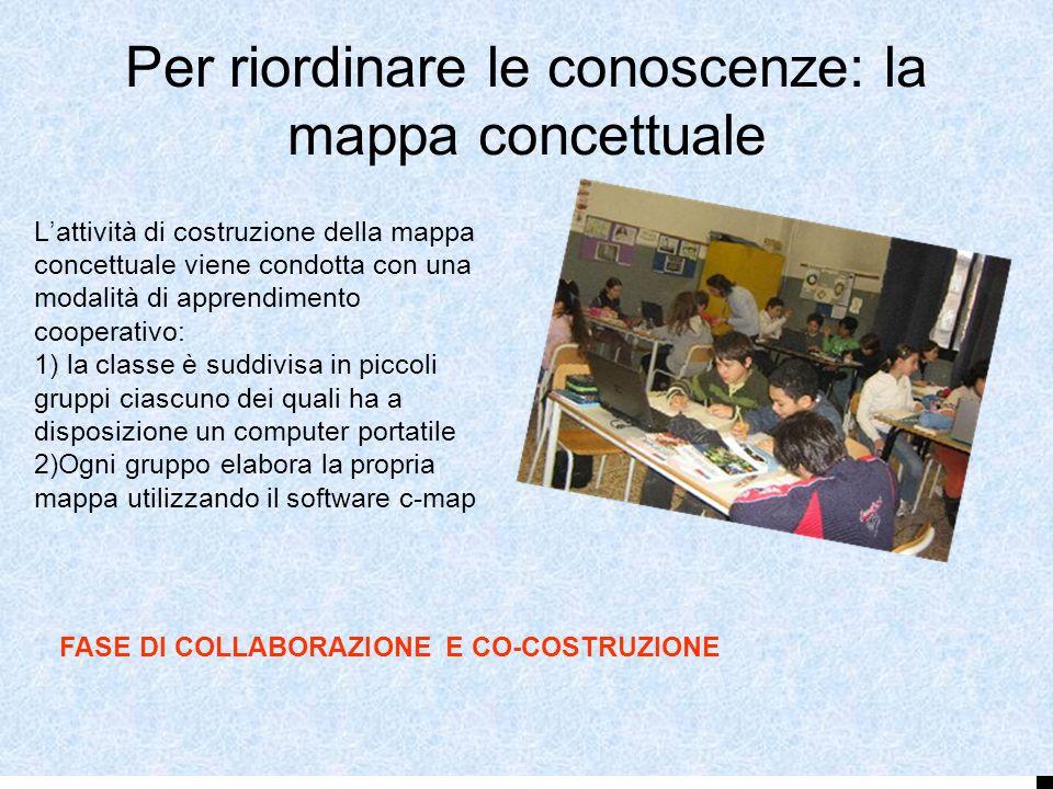 Per riordinare le conoscenze: la mappa concettuale Lattività di costruzione della mappa concettuale viene condotta con una modalità di apprendimento c