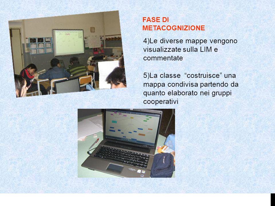 4)Le diverse mappe vengono visualizzate sulla LIM e commentate 5)La classe costruisce una mappa condivisa partendo da quanto elaborato nei gruppi coop