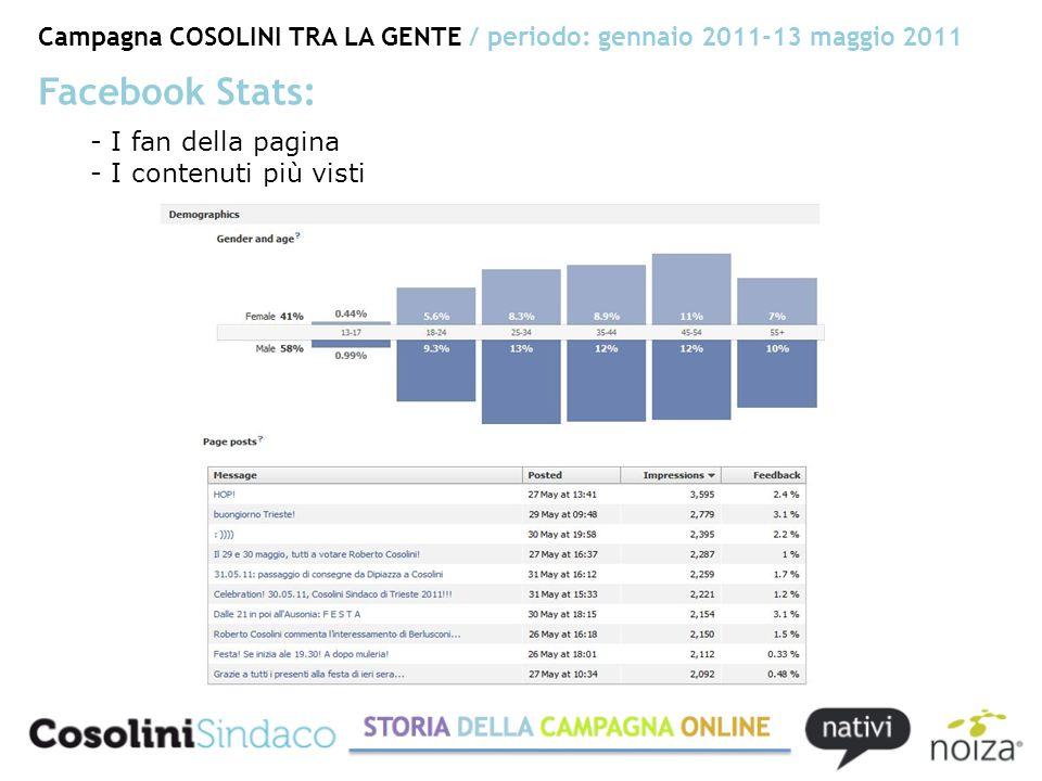 Campagna COSOLINI TRA LA GENTE / periodo: gennaio 2011-13 maggio 2011 Facebook Stats: - I fan della pagina - I contenuti più visti