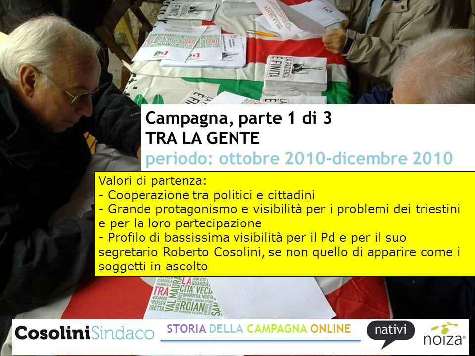 Campagna TRA LA GENTE / periodo: ottobre 2010-dicembre 2010 Il visual grafico della campagna: A cura di Sara Pacor