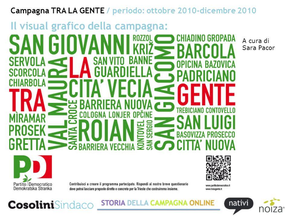 Campagna TRA LA GENTE / periodo: ottobre 2010-dicembre 2010 Quanta gente ha visitato www.tralagente.it