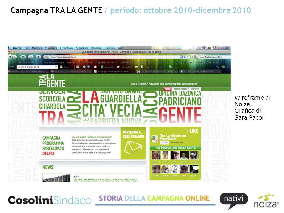 Campagna TRA LA GENTE / periodo: ottobre 2010-dicembre 2010 Il banner più cliccato della campagna pubblicitaria: