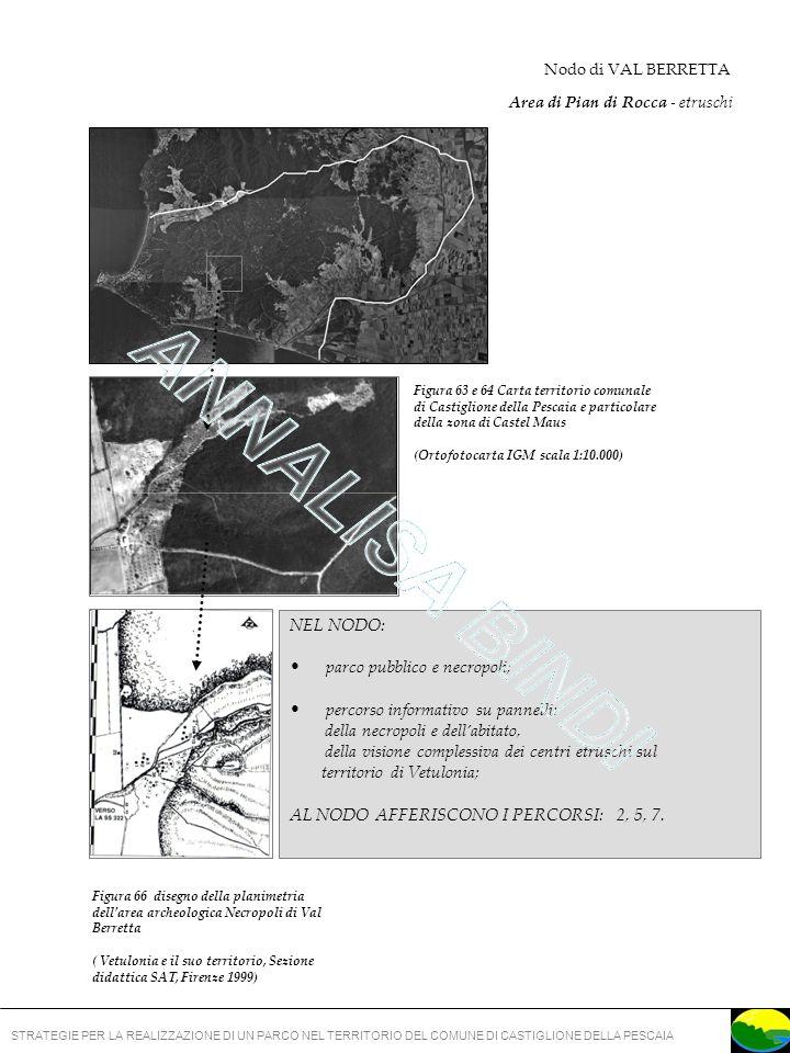 STRATEGIE PER LA REALIZZAZIONE DI UN PARCO NEL TERRITORIO DEL COMUNE DI CASTIGLIONE DELLA PESCAIA Figura 63 e 64 Carta territorio comunale di Castiglione della Pescaia e particolare della zona di Castel Maus (Ortofotocarta IGM scala 1:10.000) NEL NODO: parco pubblico e necropoli; percorso informativo su pannelli: della necropoli e dellabitato, della visione complessiva dei centri etruschi sul territorio di Vetulonia; AL NODO AFFERISCONO I PERCORSI: 2, 5, 7.